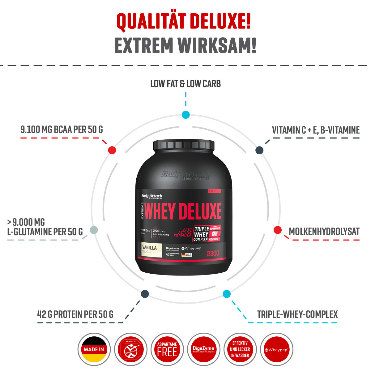 Extreme Whey Deluxe Info