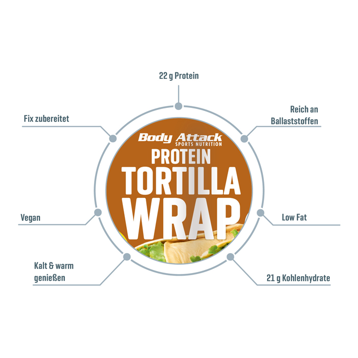 Body Attack Protein Tortilla Wraps Produkthighlights